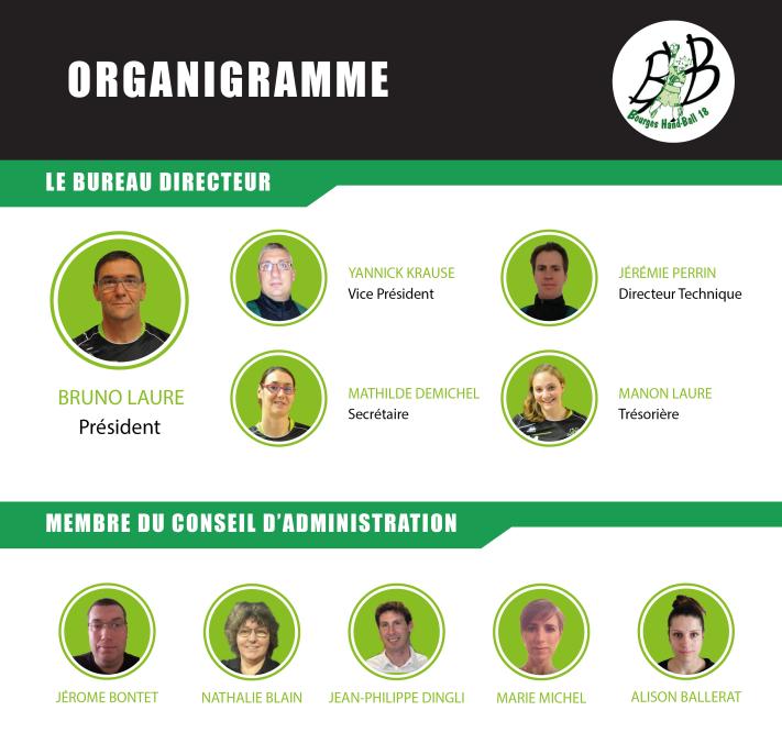 Organigramme 5.png