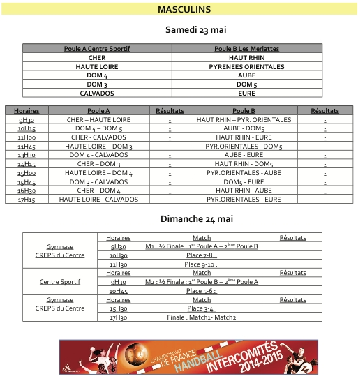 Tableau masculin finales challenge 2015