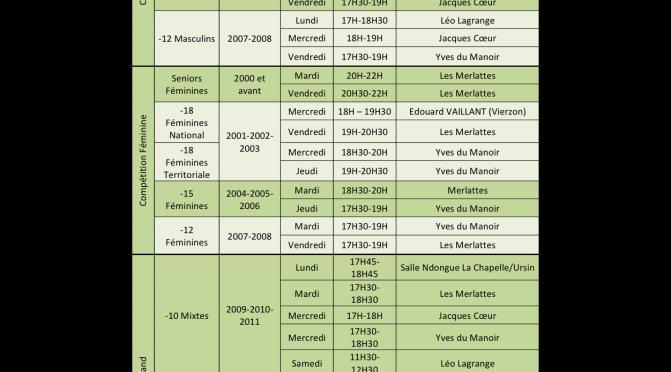 Créneaux d'entraînement Saison 2018/2019